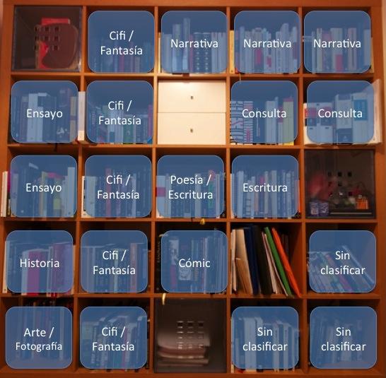 Librería principal clasificada